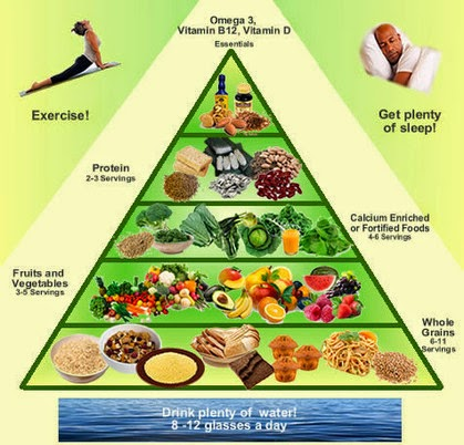 Apa sih Vegetarian, Vegan & Raw Food itu? Apa perbedaannya?