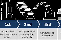 Apa itu industri 4.0 ?