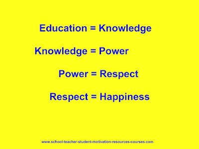 اهميه ودور التعليم في حياتنا