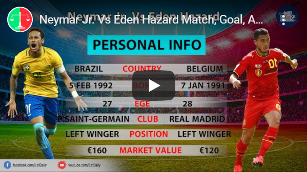 Neymar Jr. Vs Eden Hazard Match, Goal, Assist, Trophy Compared - Who is ...