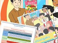 Download Buku Kurikulum 2013 SD Kelas 1 Gratis Untuk Guru Edisi Revisi
