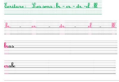 تحميل خط فرنسي  خط اليد مع خط ذاتي التسطير