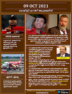 Daily Malayalam Current Affairs 09 Oct 2021