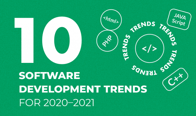 The 2020-21 Software Development Trends that are likely to take over the world
