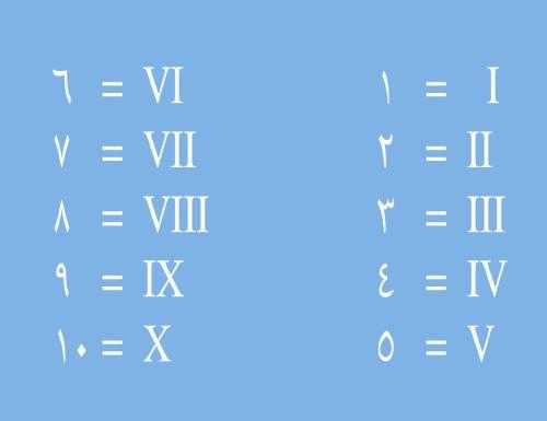 الارقام اللاتينية من 1 الى 10