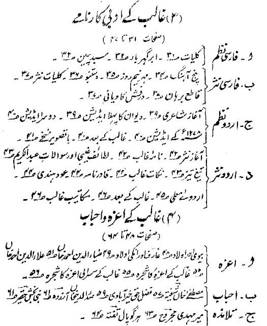 Old Urdu books pdf