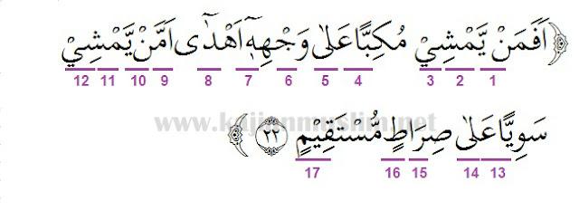 Hukum Tajwid Dalam Al-Quran Surat Al-Mulk Ayat 22