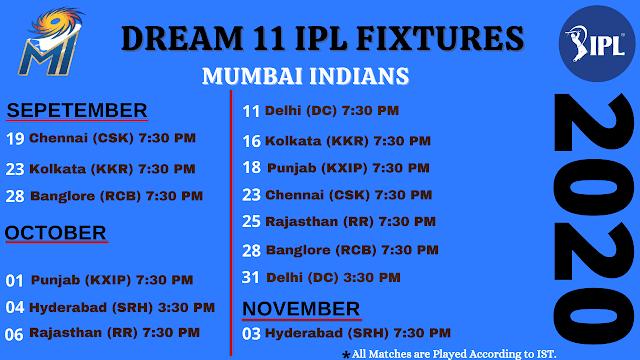 Mumbai Indians Dream11 IPL 2020 Fixtures