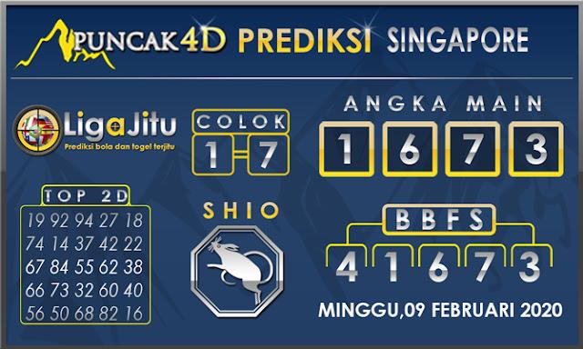 PREDIKSI TOGEL SINGAPORE PUNCAK4D 09 FEBRUARI 2020