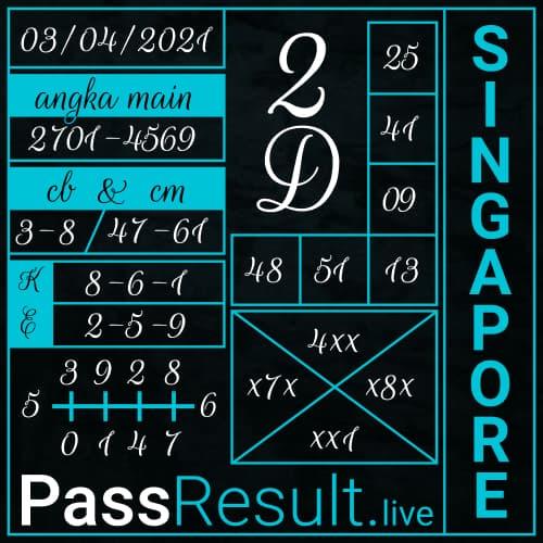 Prediksi PassResult - Rabu, 3 April 2021 - Prediksi Togel Singapore
