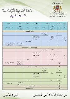 التوزيع السنوي لمادة التربية الإسلامية للمستوى الرابع وفق المنهاج المراجع