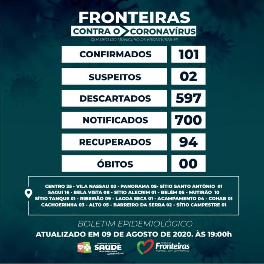 FRONTEIRAS (PI) - BOLETIM EPIDEMIOLÓGICO DE 09/08/2020