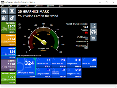PassMark -Skor 2D Mark