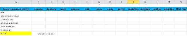 Таблица подсчета в Excel