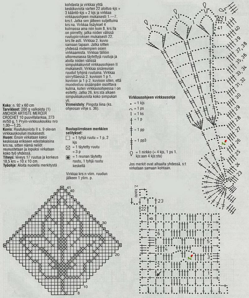 Kira scheme crochet: Scheme crochet no. 2441