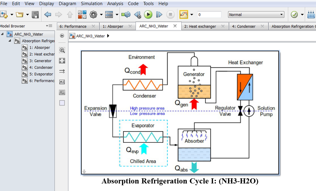REDS Library: 30  Ammonia Water Absorption Refrigeration