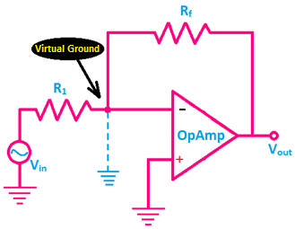 Virtual Ground in OpAmp
