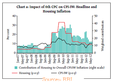 impact-of-7th-cpc-hra-by-rbi
