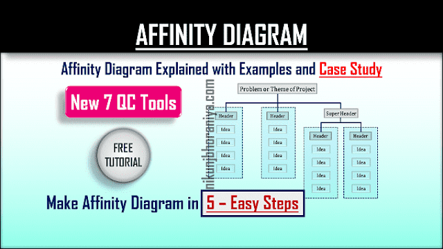 Affinity Diagram | Explained with Example and Case Study