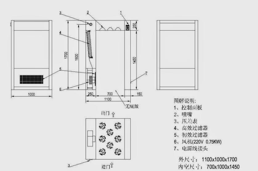 China modular clean room, air shower,FFU,laminar flow