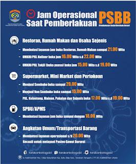 Jam Operasional Saat Pemberlakuan PSBB di Kota Tarakan - Tarakan Info