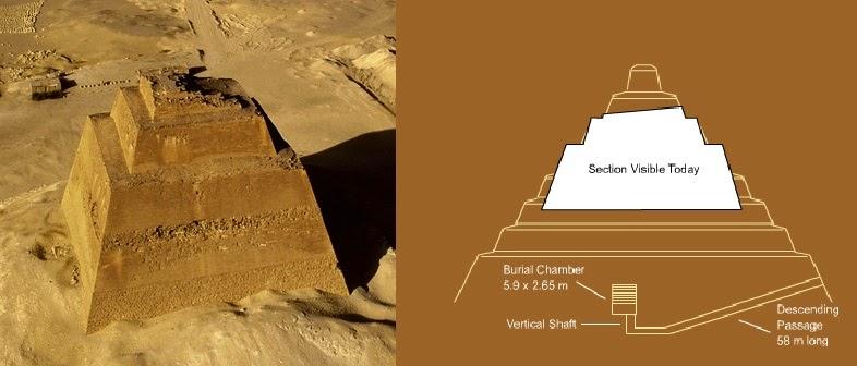 Resultado de imagen para piramide de meidum