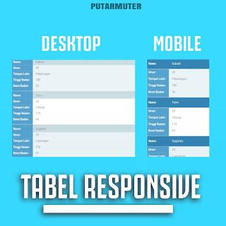 cara membuat tabel responsif di blog
