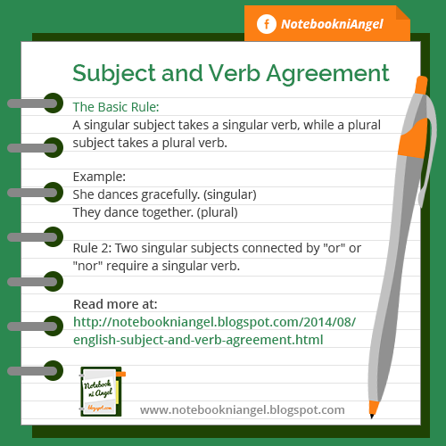 English Subject And Verb Agreement