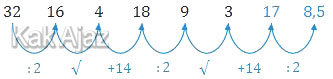 Pola barisan bilangan 32, 16, 4, 18, 9, 3, …, …, soal TIU skd cpns