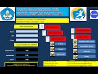 Aplikasi Penilaian Kelas KTSP dan Kurikulum 2013 Terbaru 2016