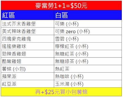 【麥當勞McDonald's】優惠代碼/折價券/菜單/coupon 2/11更新