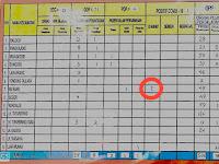 Warga Ma'rang Divonis Positif Corona, Pangkep Masuk Daftar Merah Penularan Covid-19