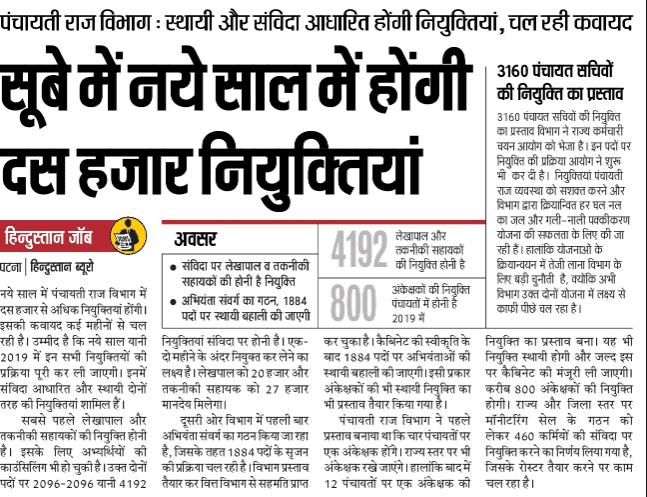 Bihar Panchayati Raj Department Recruitment