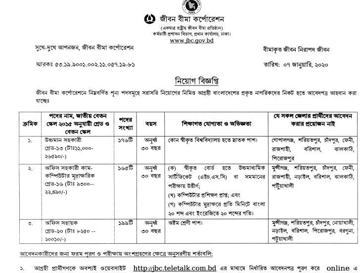 Sadharan Bima Corporation Job Circular Apply Instruction 2020