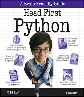 Top 5 Books to Learn Python for Beginners - Best of All