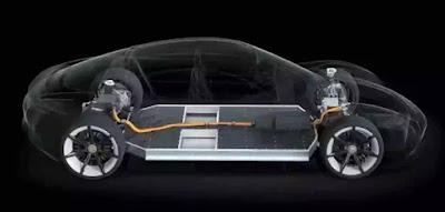 perkembangan mobil listrik pada dekade 2020