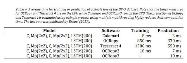Calamari Experiment Outputs