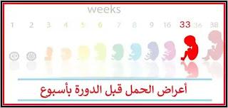 اعراض الحمل الاكيدة قبل الدورة باسبوع عن تجربة