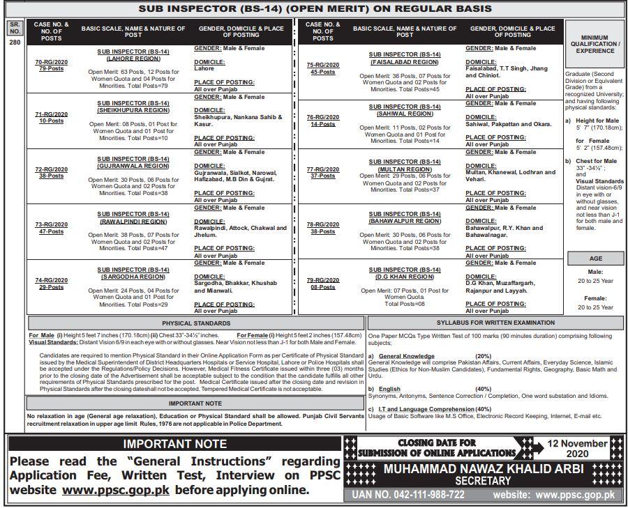 PPSC Sub Inspector Jobs 2020 – Punjab Police