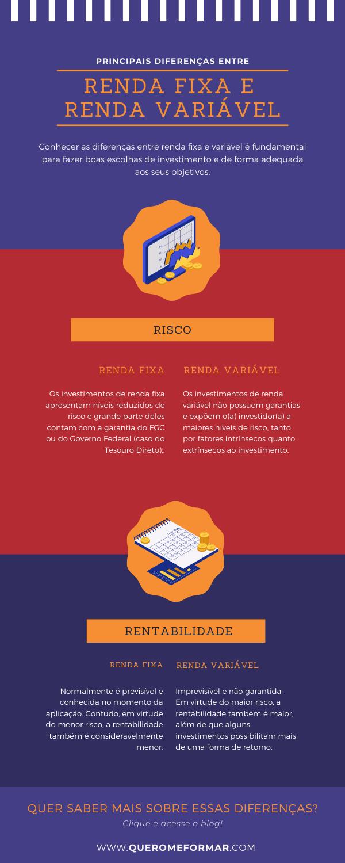 Infográfico para Pinterest Entenda Quais São as Principais Diferenças entre Renda Fixa e Renda Variável