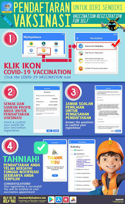 Cara daftar vaksin Covid19 melalui app MySejahtera, daftar vaksin covid19 online, semakan vaksin covid19, vaksin covid19, cara daftar vaksin mysejahtera
