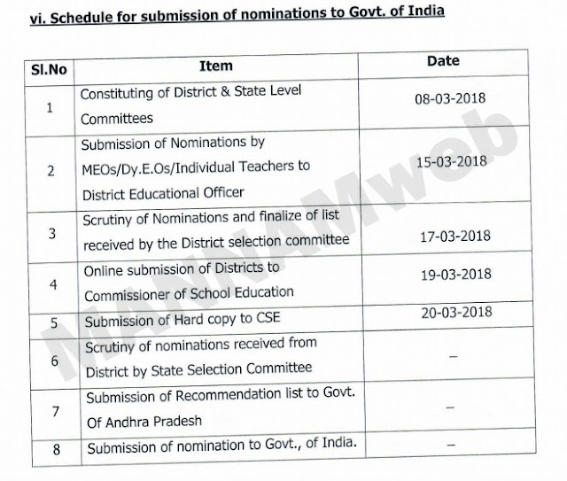 NATIONAL AWARDS TO TEACHERS-2017- ELIGIBILITY OF TEACHERS-PROCEDURE FOR SELECTION-SHEDULE FOR SUBMISSION OF NOMINATIONS-Rc.1, Dt.7/3/18