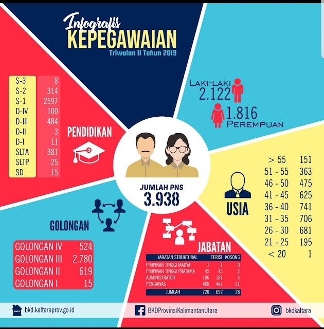 pengembangan software Jotaped bisa digunakan sebagai media meningkatkan pelayanan wisatawan di Daerah Istimewa Yogyakarta