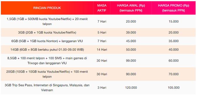 Paket Tri Hot Sale Promo Sampai Januari 2019 Harga Lebih Murah