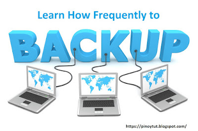 Learn how frequently to Backup