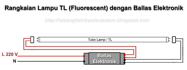 Single Tube Lamp (Fluorescent) dengan Ballas Elektronik