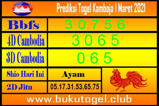 Prediksi Cambodia 1 Maret 2021