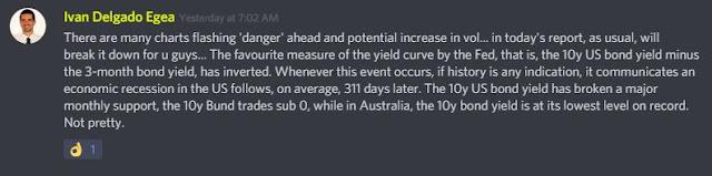 Bond yield inversion explanation