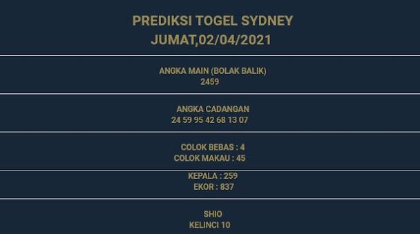 1 - PREDIKSI SIDNEY 02 APRIL 2021