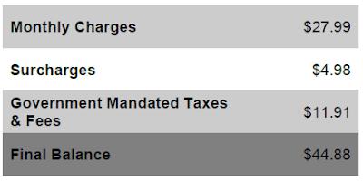 Vonage bill lines items